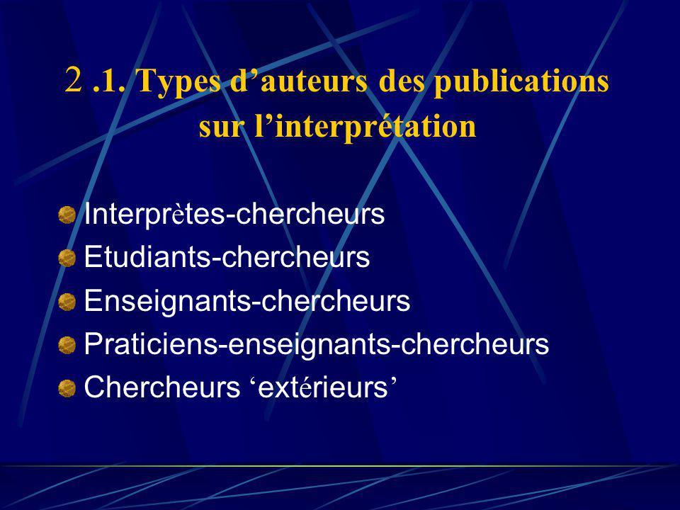 2.1. Types dauteurs des publications sur linterprétation Interpr è tes-chercheurs Etudiants-chercheurs Enseignants-chercheurs Praticiens-enseignants-c