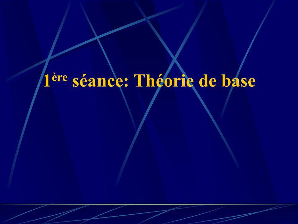 1 ère séance: Théorie de base