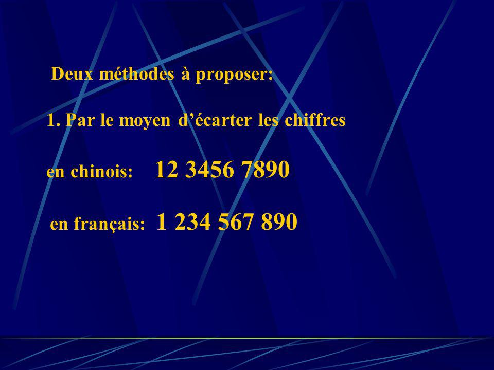 Deux méthodes à proposer: 1. Par le moyen décarter les chiffres en chinois: 12 3456 7890 en français: 1 234 567 890