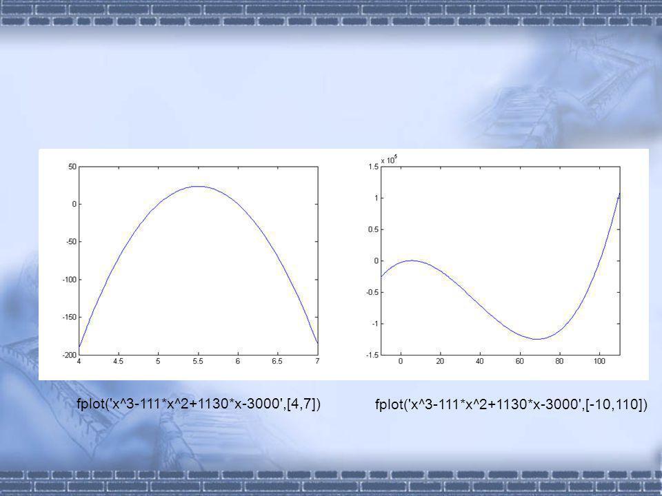fplot( x^3-111*x^2+1130*x-3000 ,[4,7]) fplot( x^3-111*x^2+1130*x-3000 ,[-10,110])