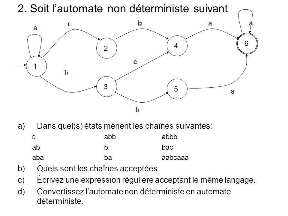 2. Soit lautomate non déterministe suivant 1 24 ε b a a a 3 b a c 4 5 b 6 a)Dans quel(s) états mènent les chaînes suivantes: εabbabbb abbbac ababaaabc