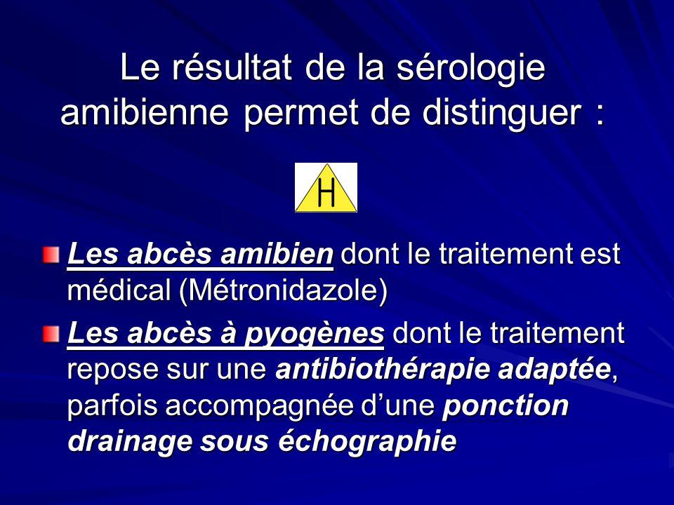 Le résultat de la sérologie amibienne permet de distinguer : Les abcès amibien dont le traitement est médical (Métronidazole) Les abcès à pyogènes don