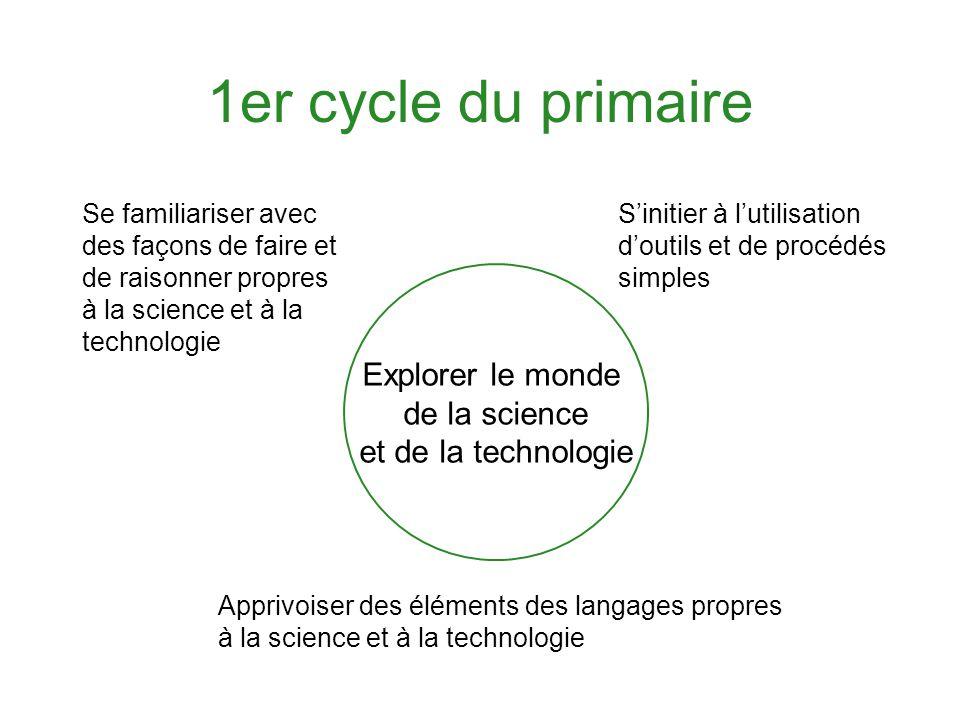 1er cycle du primaire Explorer le monde de la science et de la technologie Se familiariser avec des façons de faire et de raisonner propres à la scien