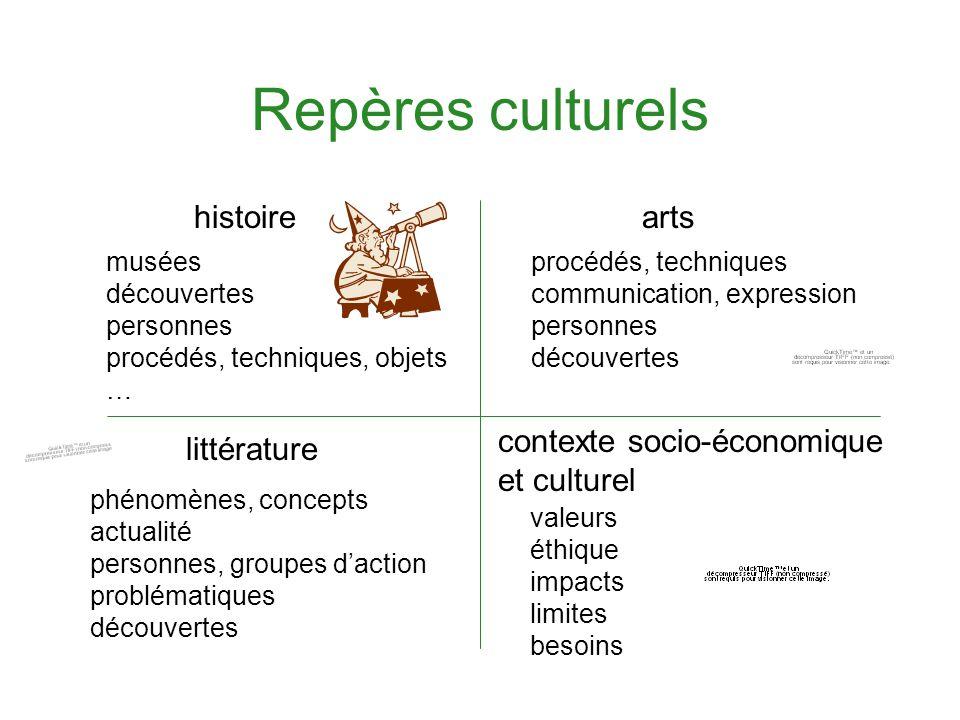 Repères culturels histoire contexte socio-économique et culturel arts littérature musées découvertes personnes procédés, techniques, objets … procédés