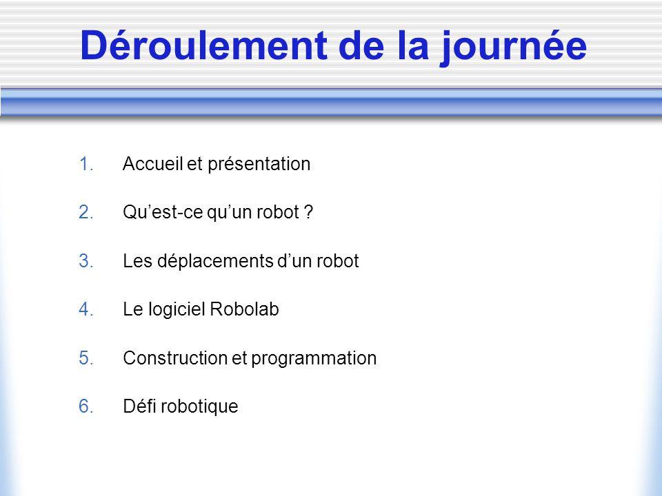 Déroulement de la journée 1.Accueil et présentation 2.Quest-ce quun robot .