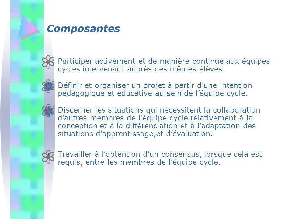 Composantes Participer activement et de manière continue aux équipes cycles intervenant auprès des mêmes élèves. Définir et organiser un projet à part