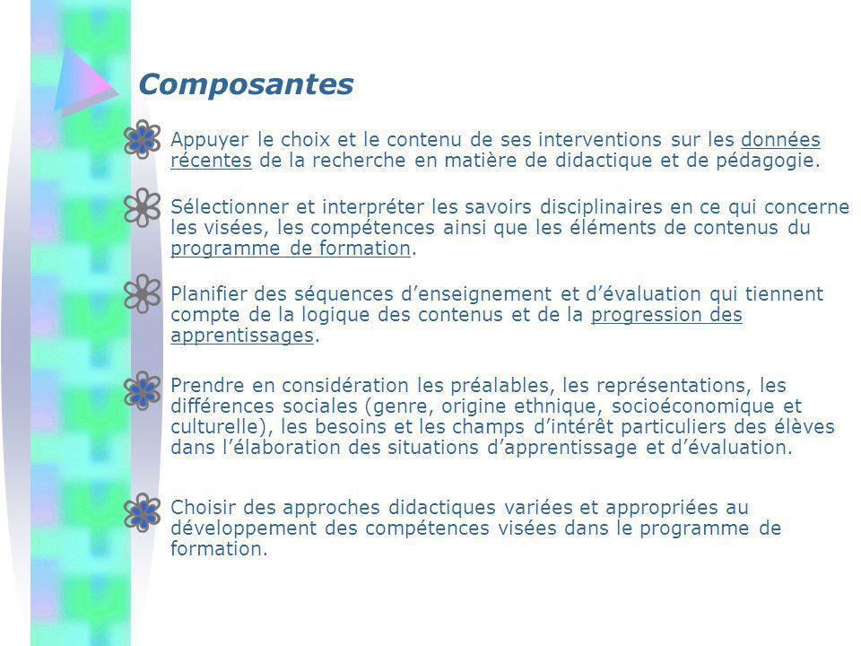 Composantes Anticiper les obstacles à lapprentissage.