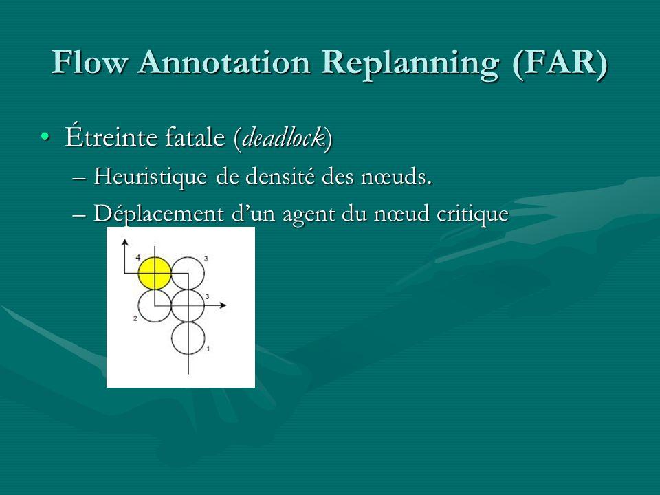 Flow Annotation Replanning (FAR) Étreinte fatale (deadlock)Étreinte fatale (deadlock) –Heuristique de densité des nœuds.