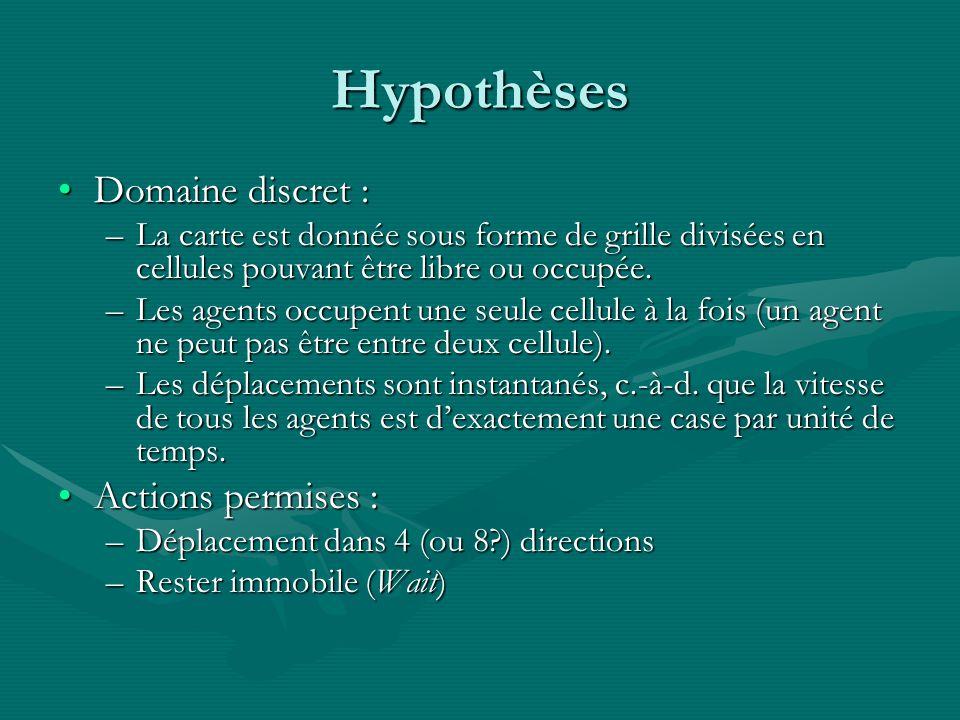 Hypothèses Domaine discret :Domaine discret : –La carte est donnée sous forme de grille divisées en cellules pouvant être libre ou occupée.