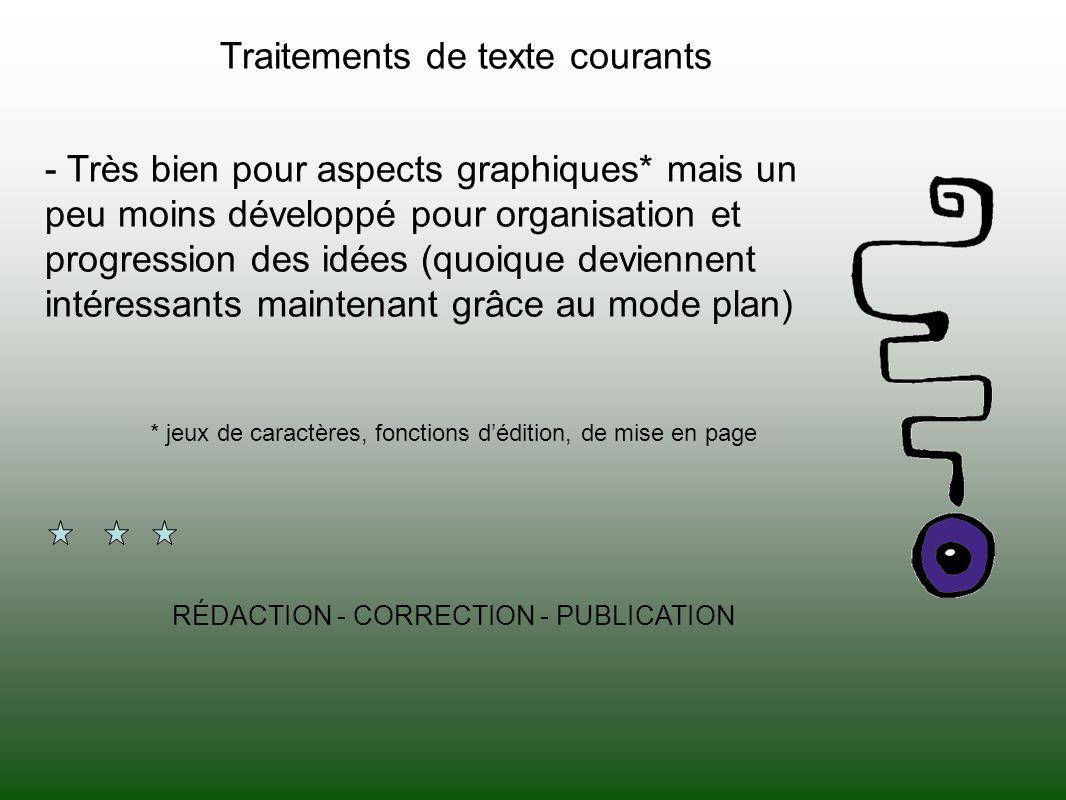 Traitements de texte courants - Très bien pour aspects graphiques* mais un peu moins développé pour organisation et progression des idées (quoique deviennent intéressants maintenant grâce au mode plan) * jeux de caractères, fonctions dédition, de mise en page RÉDACTION - CORRECTION - PUBLICATION