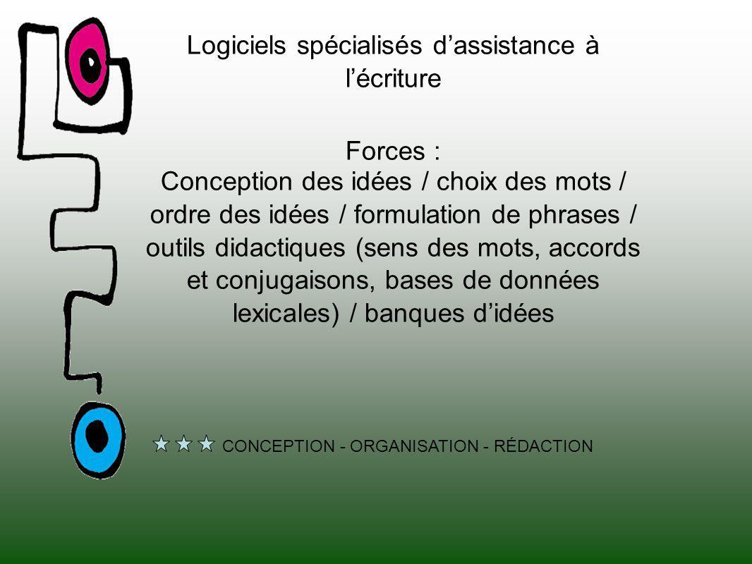 Logiciels spécialisés dassistance à lécriture CONCEPTION - ORGANISATION - RÉDACTION Forces : Conception des idées / choix des mots / ordre des idées /