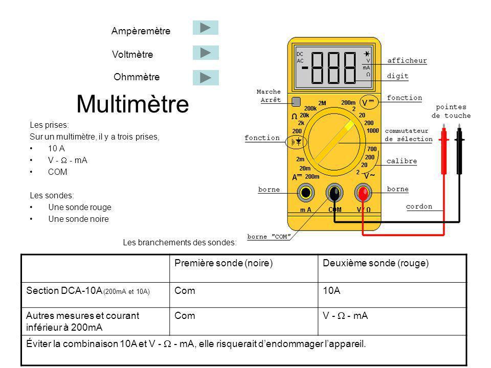 Multimètre Le sélecteur possède 5 fonctions Pour mesurer la résistance Pour mesurer une tension continue DCV Pour mesurer une tension alternative ACV Pour mesurer un courant continu inférieur à 200mA DCA Pour mesurer un courant continu compris entre à 200mA et 10A DCA-10A Le branchement des sondes Première sonde (noire)Deuxième sonde (rouge) Section DCA-10A (200mA et 10A) Com10A Autres mesures et courant inférieur à 200mA Com V - - mA Éviter la combinaison 10A et V - - mA, elle risquerait dendommager lappareil.