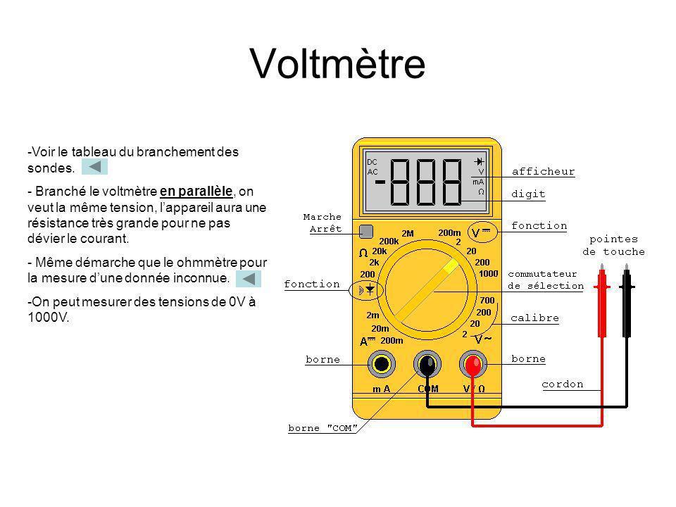 Voltmètre -Voir le tableau du branchement des sondes. - Branché le voltmètre en parallèle, on veut la même tension, lappareil aura une résistance très