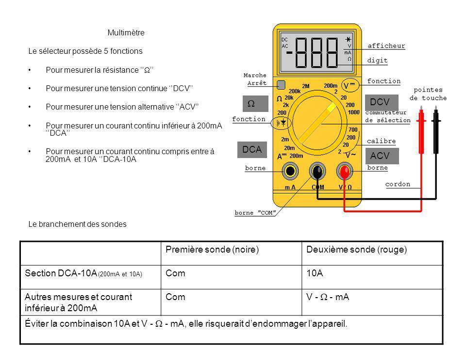 Multimètre Le sélecteur possède 5 fonctions Pour mesurer la résistance Pour mesurer une tension continue DCV Pour mesurer une tension alternative ACV
