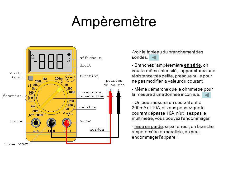 Ampèremètre -Voir le tableau du branchement des sondes. - Branchez lampèremètre en série, on veut la même intensité, lappareil aura une résistance trè
