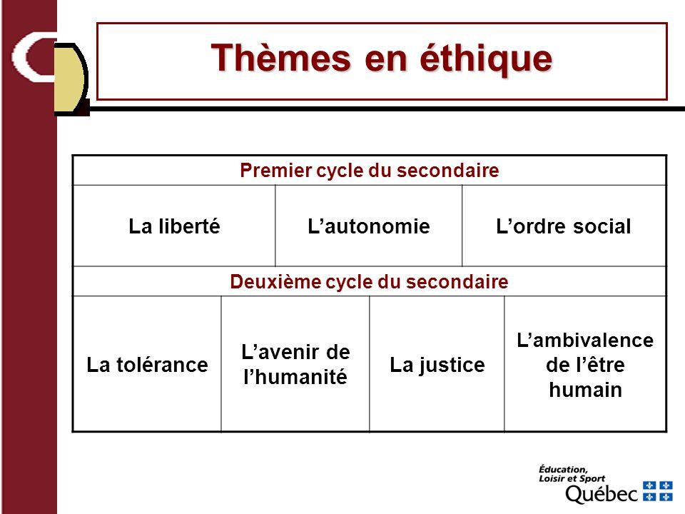 Thèmes en éthique Premier cycle du secondaire La libertéLautonomieLordre social Deuxième cycle du secondaire La tolérance Lavenir de lhumanité La justice Lambivalence de lêtre humain