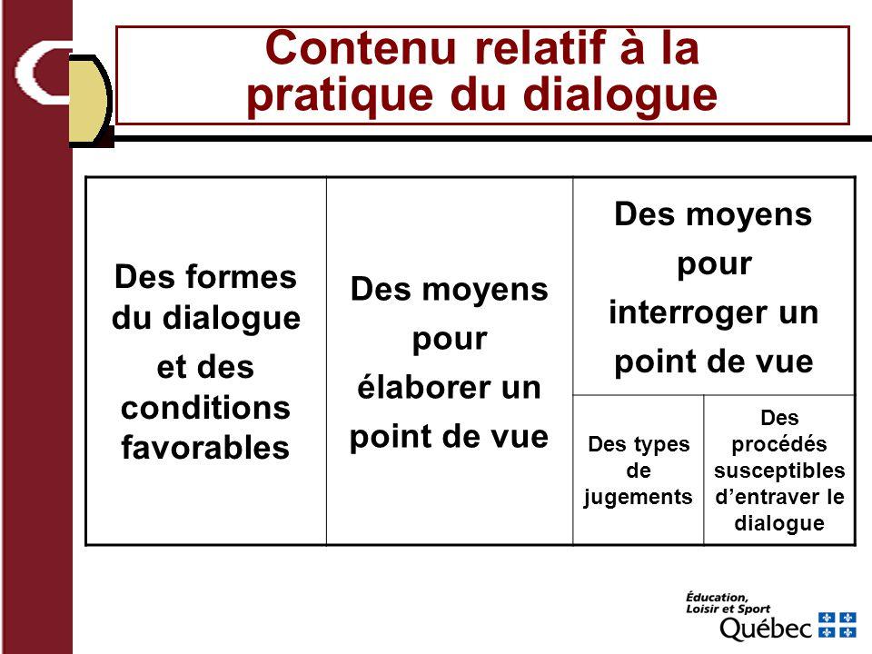 Contenu relatif à la pratique du dialogue Des formes du dialogue et des conditions favorables Des moyens pour élaborer un point de vue Des moyens pour interroger un point de vue Des types de jugements Des procédés susceptibles dentraver le dialogue