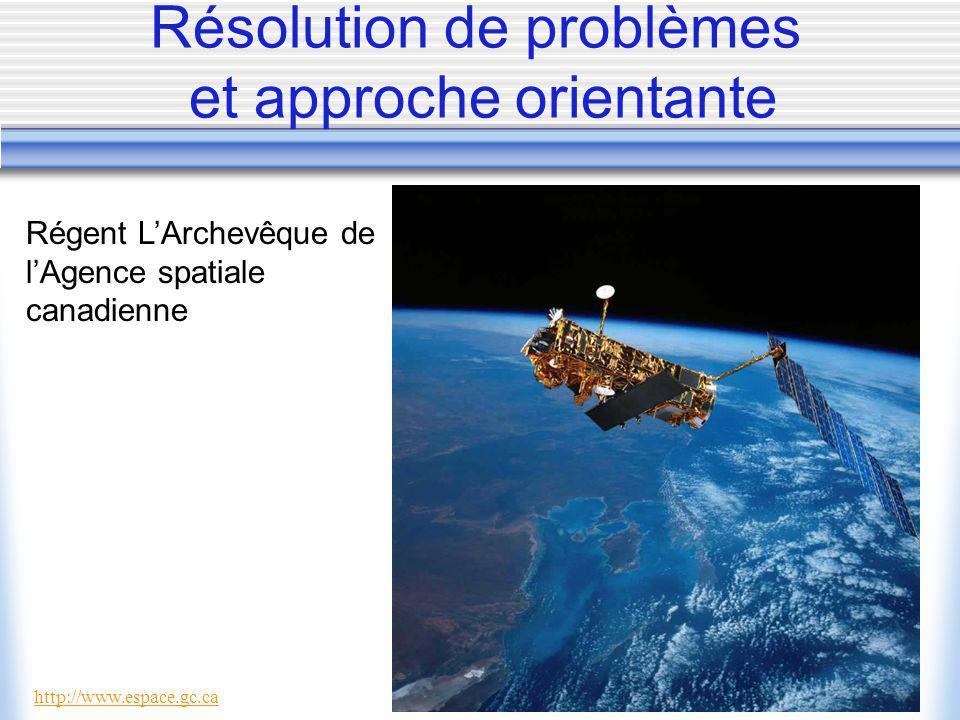 Régent LArchevêque de lAgence spatiale canadienne Résolution de problèmes et approche orientante http://www.espace.gc.ca