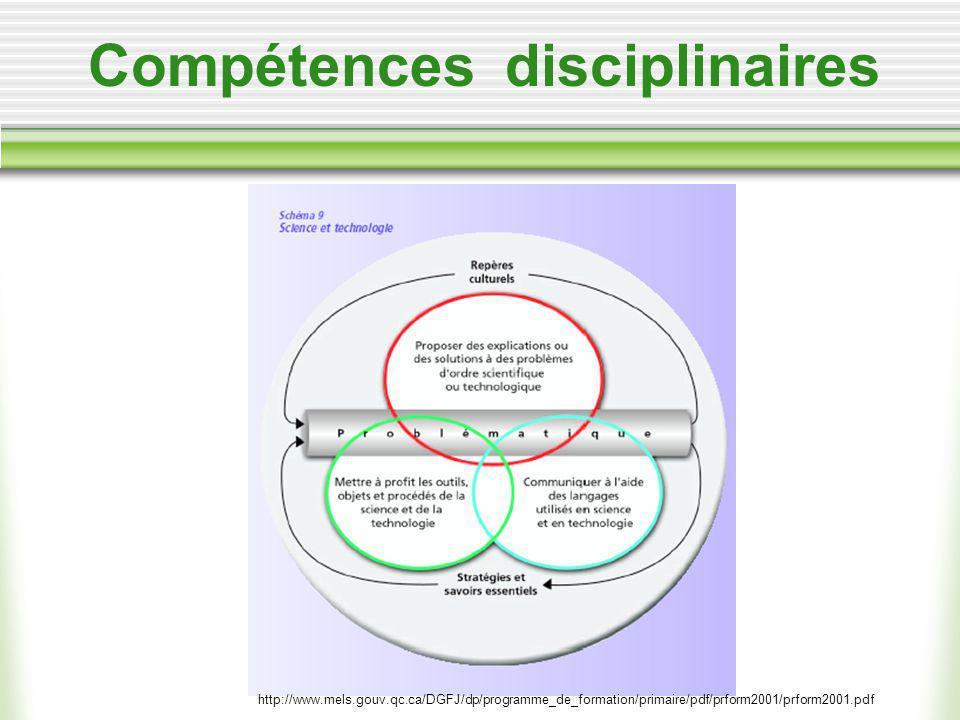 Compétences disciplinaires http://www.mels.gouv.qc.ca/DGFJ/dp/programme_de_formation/primaire/pdf/prform2001/prform2001.pdf