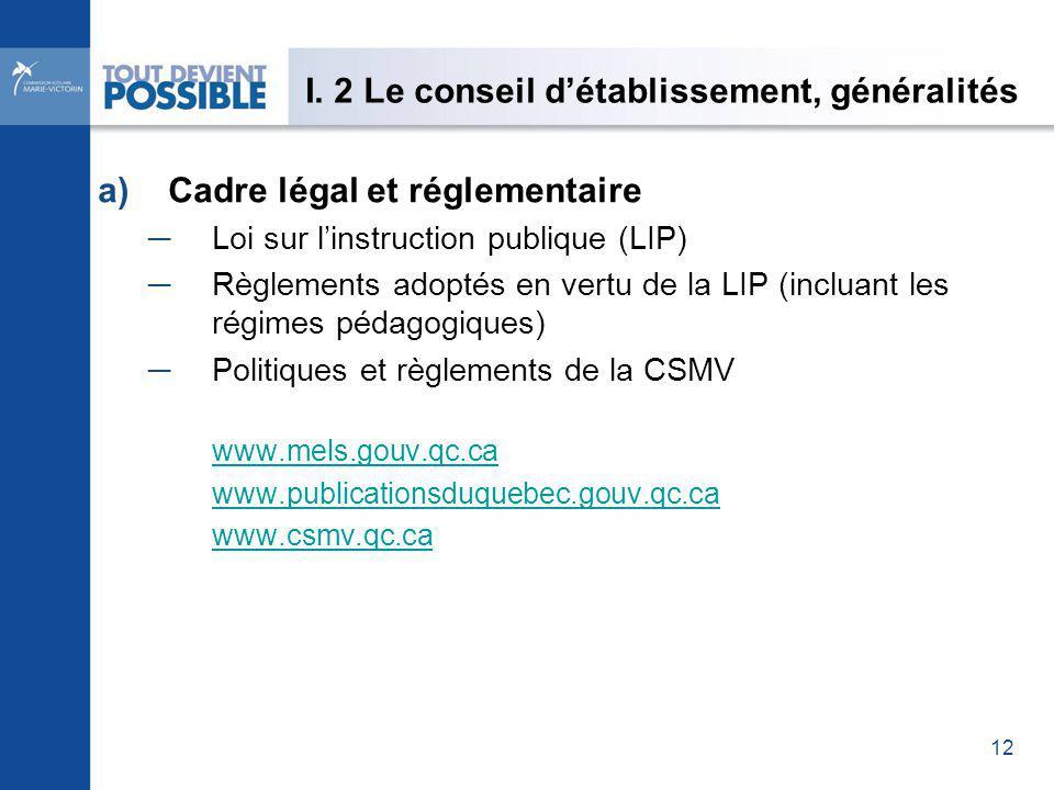 a)Cadre légal et réglementaire Loi sur linstruction publique (LIP) Règlements adoptés en vertu de la LIP (incluant les régimes pédagogiques) Politiques et règlements de la CSMV www.mels.gouv.qc.ca www.publicationsduquebec.gouv.qc.ca www.csmv.qc.ca I.