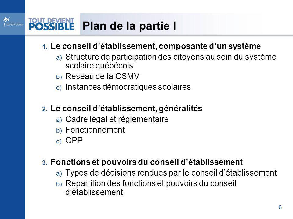 Plan de la partie I 1.