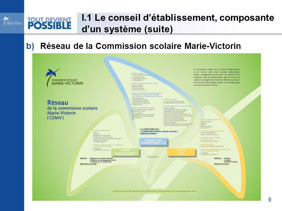 b)Réseau de la Commission scolaire Marie-Victorin I.1 Le conseil détablissement, composante dun système (suite) 9