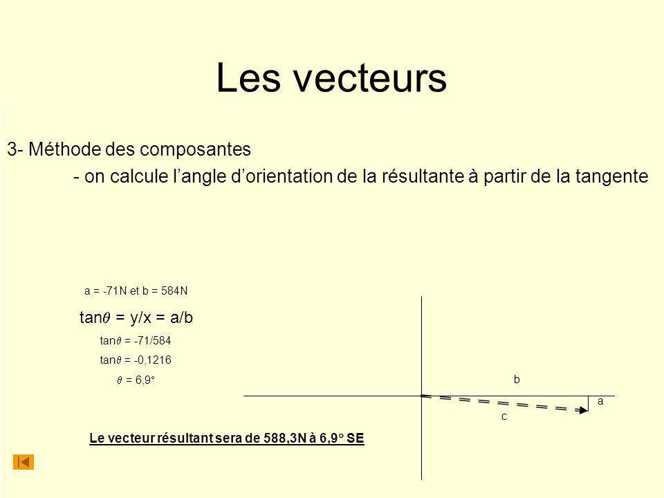 Les vecteurs 3- Méthode des composantes - on calcule langle dorientation de la résultante à partir de la tangente a b c a = -71N et b = 584N tan = y/x