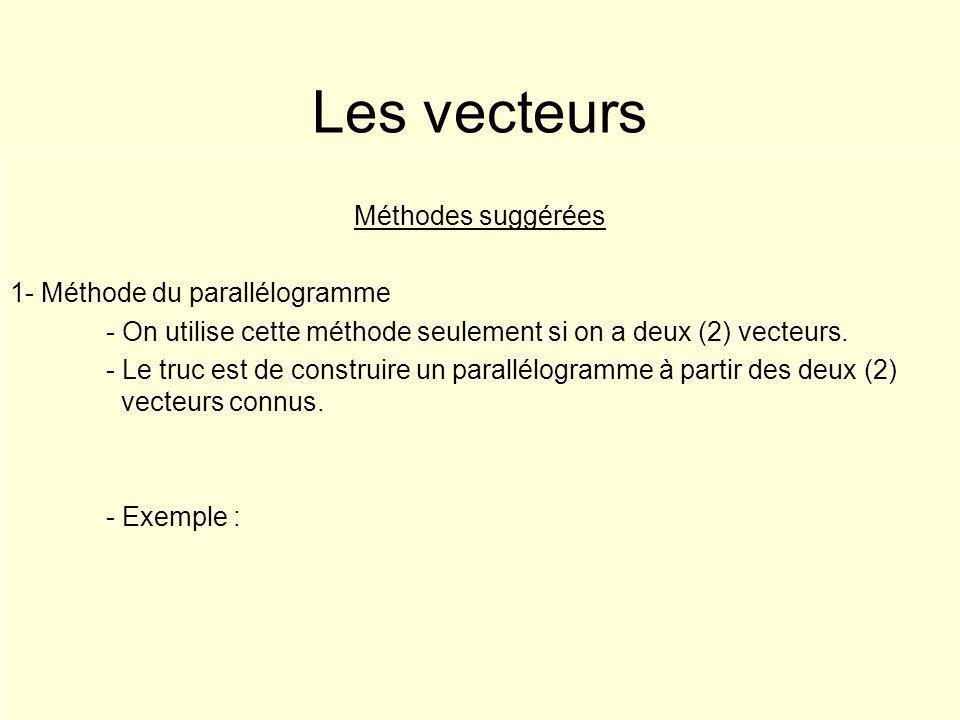 Les vecteurs Soit les 2 vecteurs suivants: 1- Méthode du parallélogramme - Construire un vecteur parallèle à F 1 - Construire un vecteur parallèle à F 2.