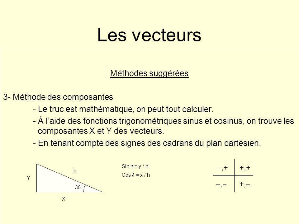 Les vecteurs Méthodes suggérées 3- Méthode des composantes - Le truc est mathématique, on peut tout calculer. - À laide des fonctions trigonométriques