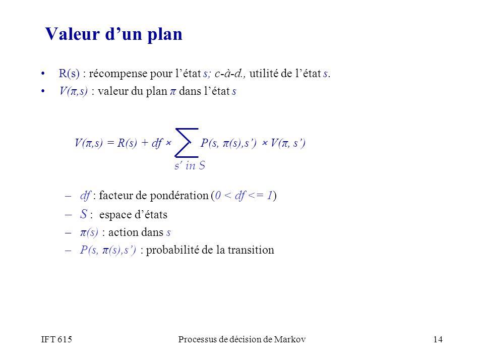 IFT 615Processus de décision de Markov14 Valeur dun plan R(s) : récompense pour létat s; c-à-d., utilité de létat s. V(π,s) : valeur du plan π dans lé