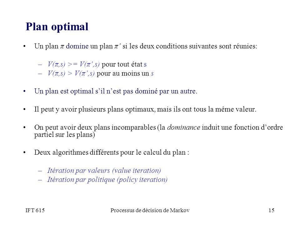 IFT 615Processus de décision de Markov15 Plan optimal Un plan π domine un plan π si les deux conditions suivantes sont réunies: –V(π,s) >= V(π,s) pour