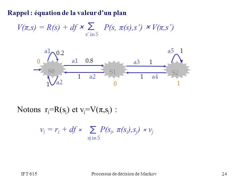 IFT 615Processus de décision de Markov24 Notons r i =R(s i ) et v i =V(π,s i ) : v i = r i + df × P(s i, π(s i ),s j ) × v j a1a5 0.2 0.8 S2 S1 S0 a3