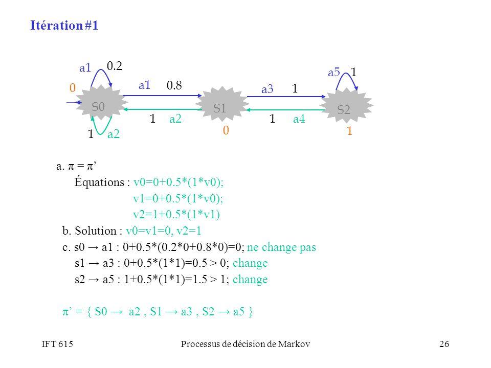 IFT 615Processus de décision de Markov26 a. π = π Équations : v0=0+0.5*(1*v0); v1=0+0.5*(1*v0); v2=1+0.5*(1*v1) b. Solution : v0=v1=0, v2=1 c. s0 a1 :