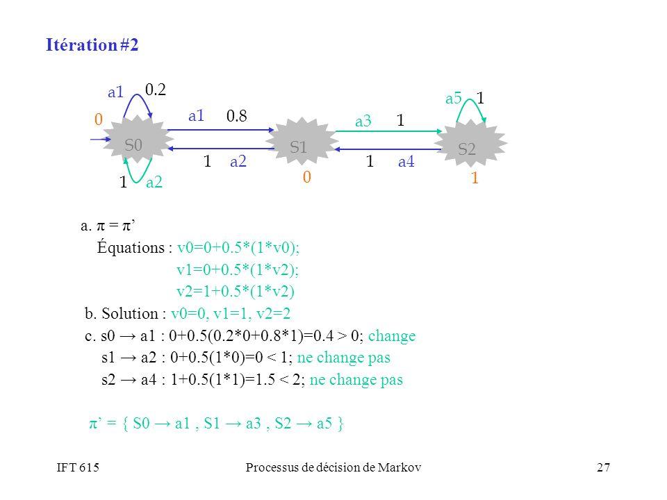 IFT 615Processus de décision de Markov27 a. π = π Équations : v0=0+0.5*(1*v0); v1=0+0.5*(1*v2); v2=1+0.5*(1*v2) b. Solution : v0=0, v1=1, v2=2 c. s0 a