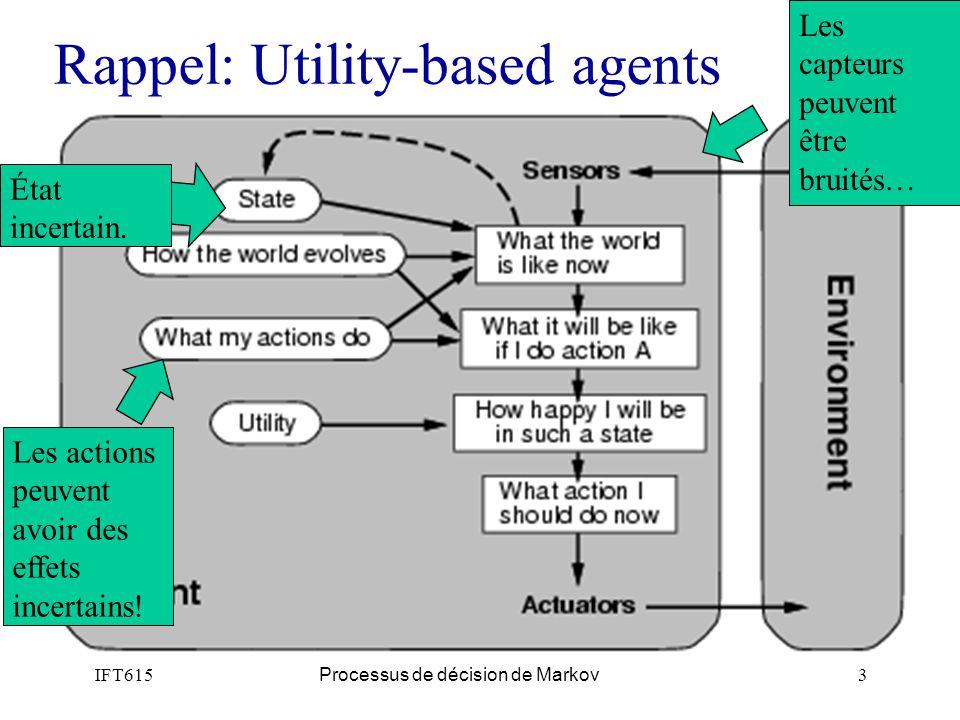 Rappel: Utility-based agents IFT615 Processus de décision de Markov 3 Les actions peuvent avoir des effets incertains! Les capteurs peuvent être bruit