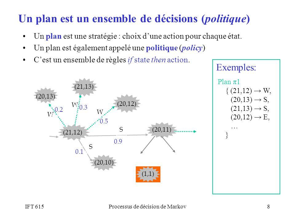 IFT 615Processus de décision de Markov8 Un plan est une stratégie : choix dune action pour chaque état. Un plan est également appelé une politique (po