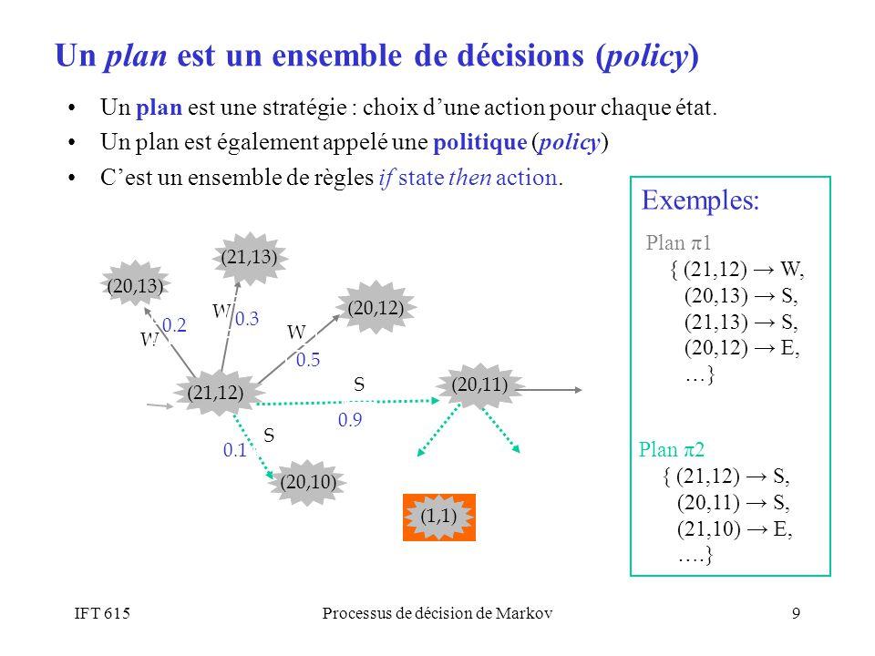 IFT 615Processus de décision de Markov9 Un plan est une stratégie : choix dune action pour chaque état. Un plan est également appelé une politique (po