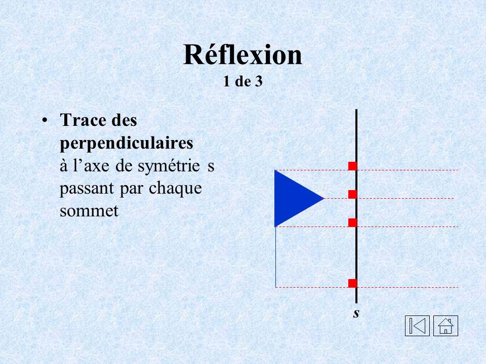Réflexion Démonstration - Une transformation géométrique suivant une droite S qui, à tout point P, fait correspondre P tel que PP est coupé perpendiculairement et en son milieu par la droite S.