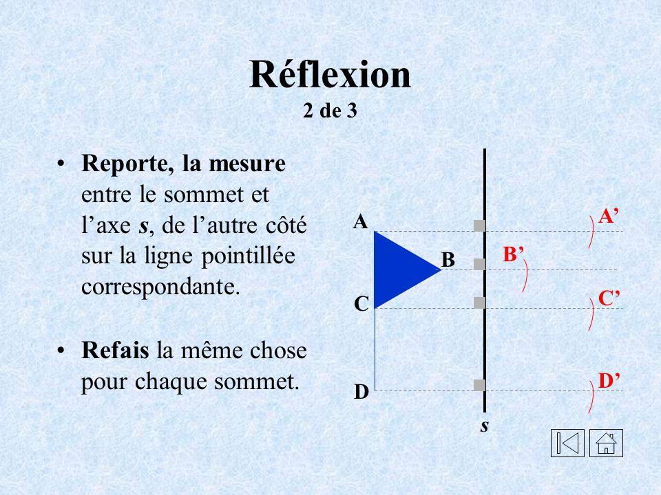 Réflexion 1 de 3 Trace des perpendiculaires à laxe de symétrie s passant par chaque sommet s