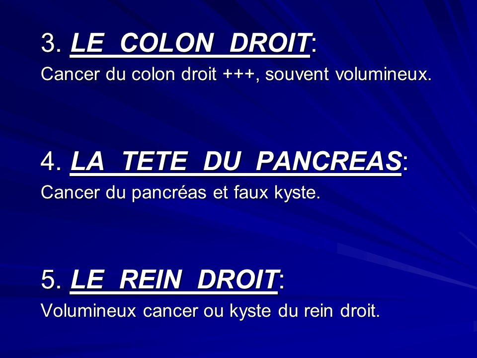 3. LE COLON DROIT: Cancer du colon droit +++, souvent volumineux. 4. LA TETE DU PANCREAS: Cancer du pancréas et faux kyste. 5. LE REIN DROIT: Volumine