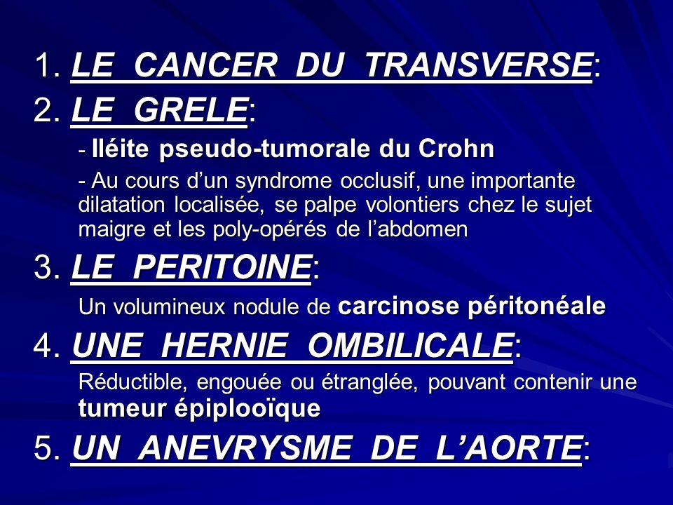 1. LE CANCER DU TRANSVERSE: 2. LE GRELE: - Iléite pseudo-tumorale du Crohn - Au cours dun syndrome occlusif, une importante dilatation localisée, se p
