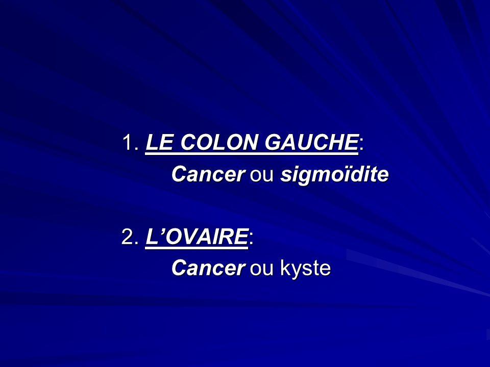 1. LE COLON GAUCHE: Cancer ou sigmoïdite 2. LOVAIRE: Cancer ou kyste