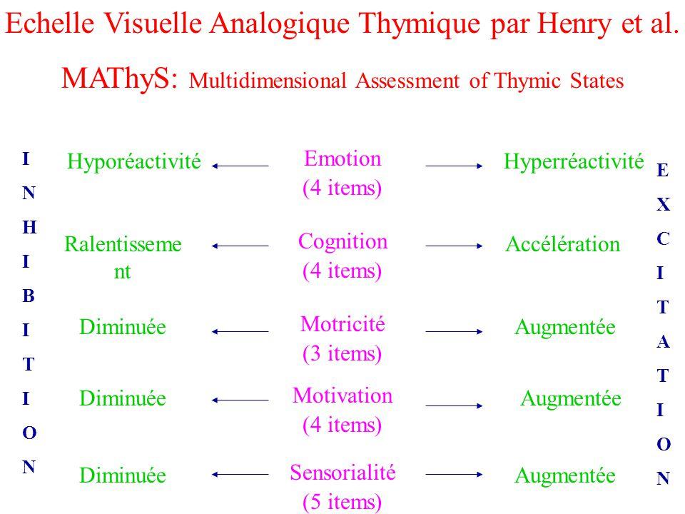 Echelle Visuelle Analogique Thymique par Henry et al. MAThyS: Multidimensional Assessment of Thymic States Emotion (4 items) HyporéactivitéHyperréacti