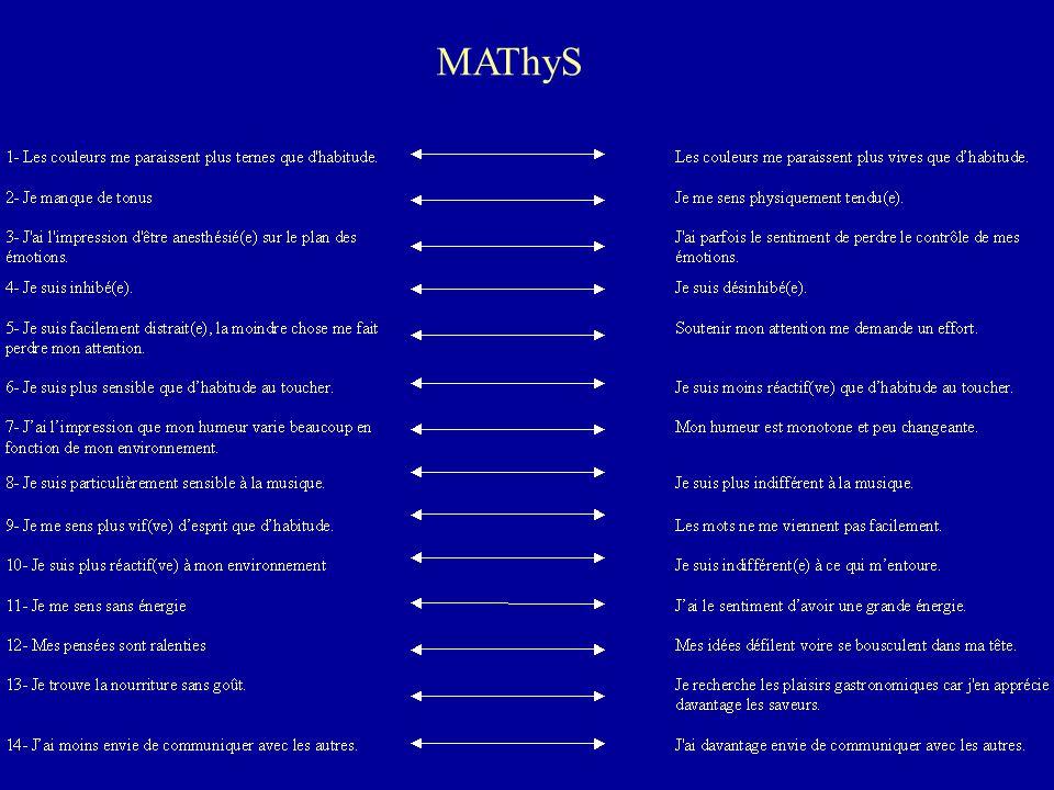MAThyS