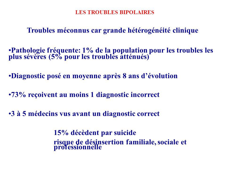 Troubles méconnus car grande hétérogénéité clinique Pathologie fréquente: 1% de la population pour les troubles les plus sévères (5% pour les troubles