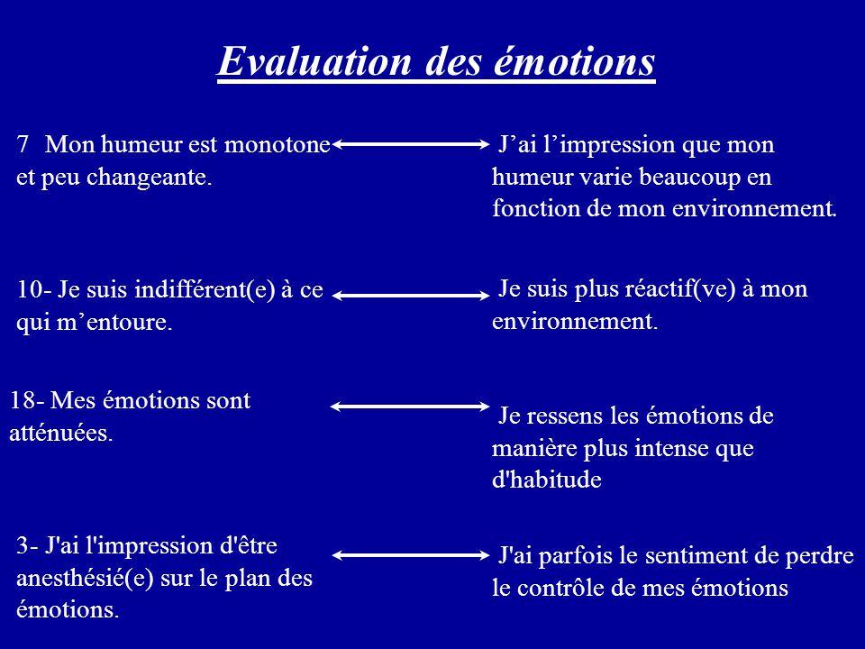 7- Mon humeur est monotone et peu changeante. 3- J'ai l'impression d'être anesthésié(e) sur le plan des émotions. 10- Je suis indifférent(e) à ce qui
