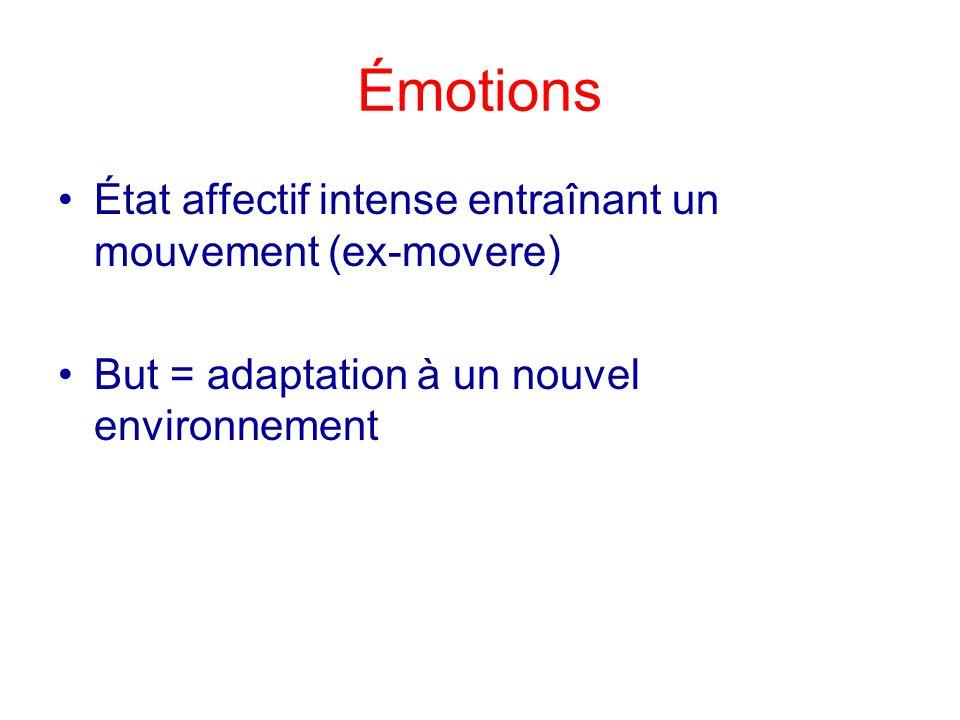 Émotions État affectif intense entraînant un mouvement (ex-movere) But = adaptation à un nouvel environnement