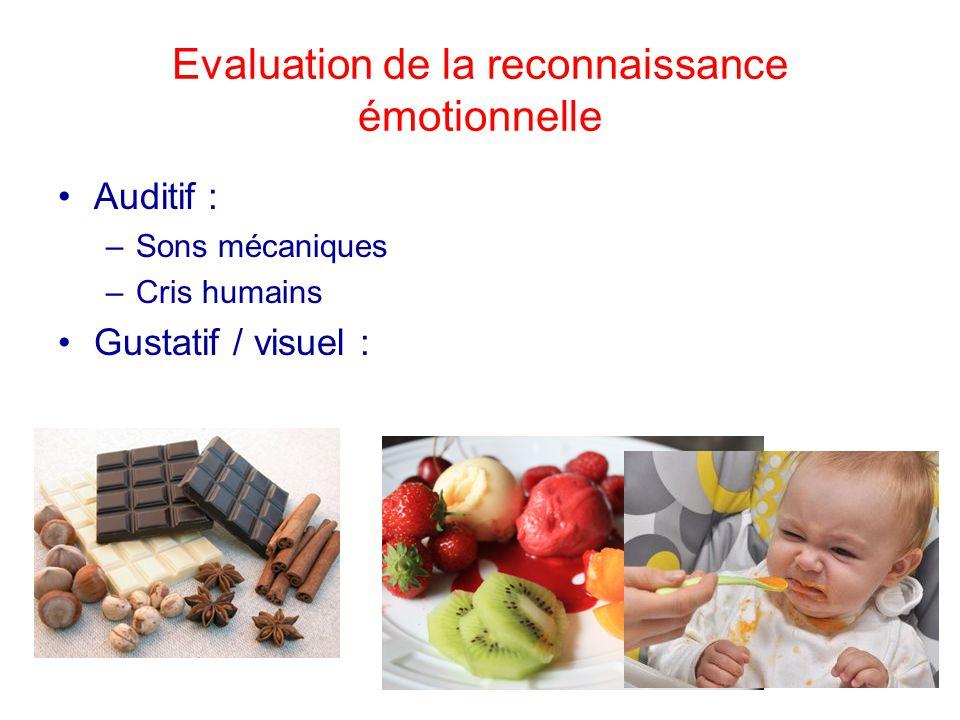 Evaluation de la reconnaissance émotionnelle Auditif : –Sons mécaniques –Cris humains Gustatif / visuel :