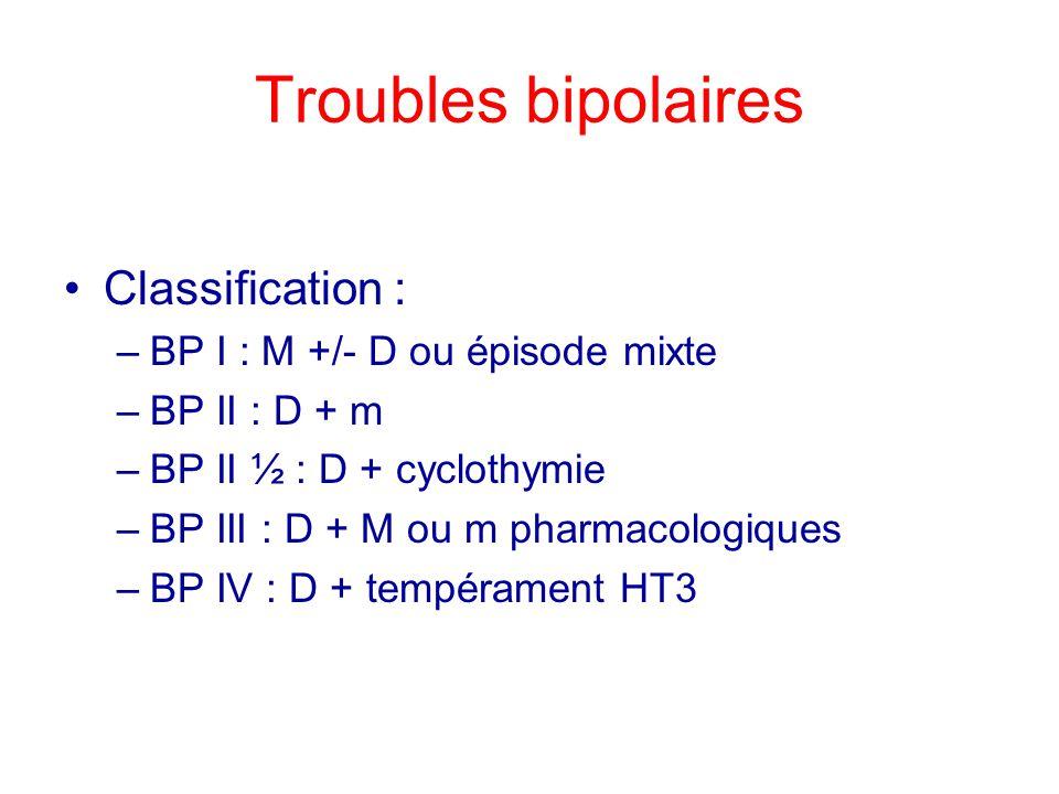 Troubles bipolaires Classification : –BP I : M +/- D ou épisode mixte –BP II : D + m –BP II ½ : D + cyclothymie –BP III : D + M ou m pharmacologiques
