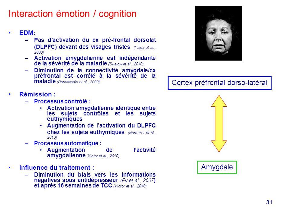 31 Interaction émotion / cognition EDM: –Pas dactivation du cx pré-frontal dorsolat (DLPFC) devant des visages tristes (Fales et al., 2008) –Activatio